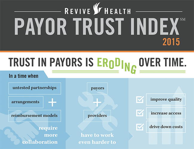 Revive Trust Payor Infographic