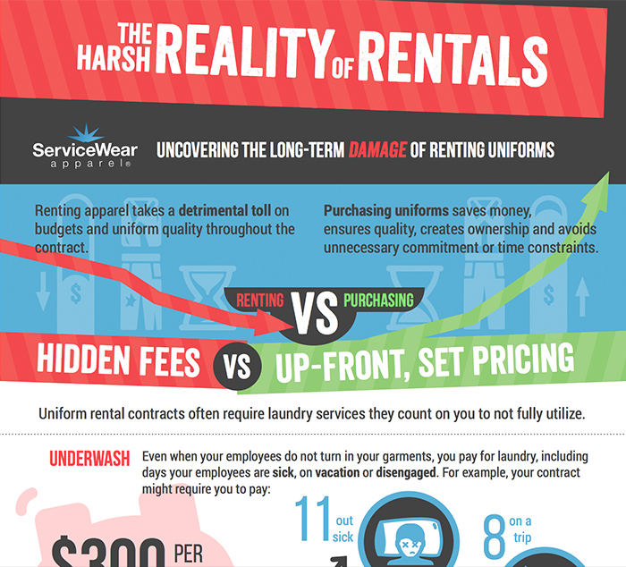 Reality of Rentals [Infographic]